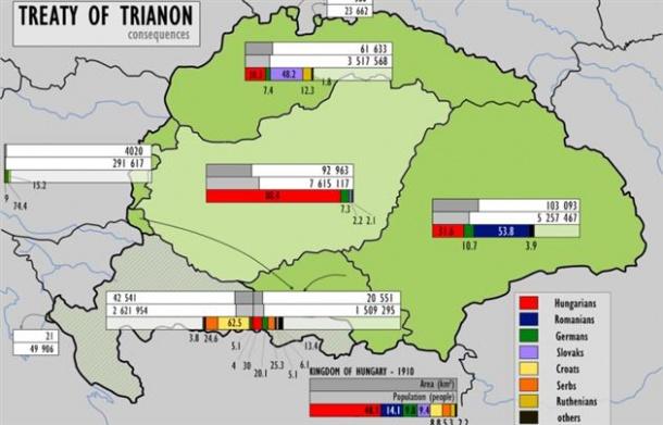 Угорці Закарпаття не бажають жити в Угорщині