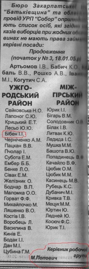 Єдиного кандидата від опозиції Івана Бібена люстрував його керівник (документ)