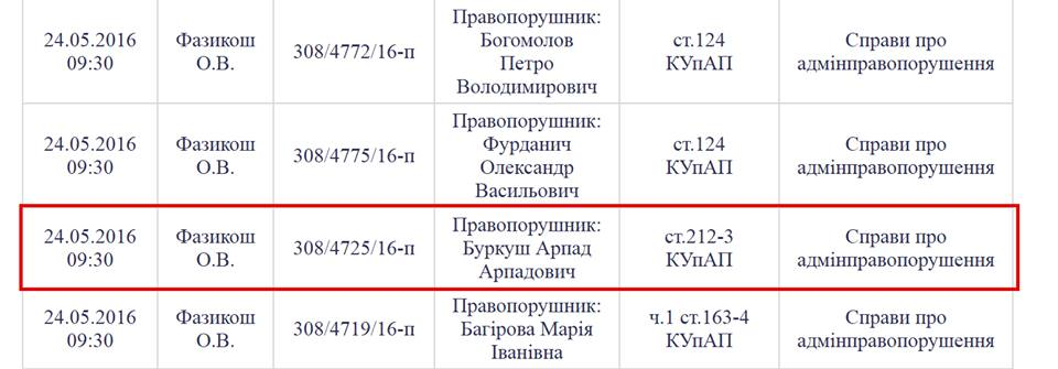 На Закарпатських чиновників склали 9 протоколів за приховування публічної інформації