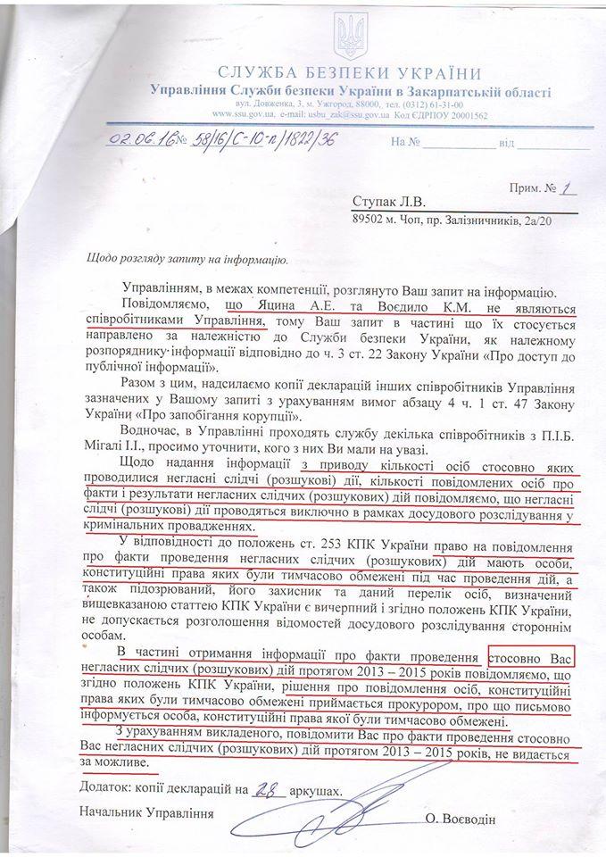 Чи проводить СБУ негласні слідчі дії по відношенню до закарпатських активістів (ДОКУМЕНТ)