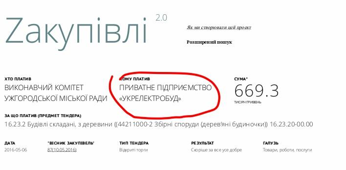 Ужгородський активіст звинуватив мера Андріїва у розкраданні бюджетних коштів