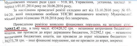 Держфінінспекція зафіксувала в Мукачівській міськраді порушень на 765 тисяч гривень (ДОКУМЕНТ)