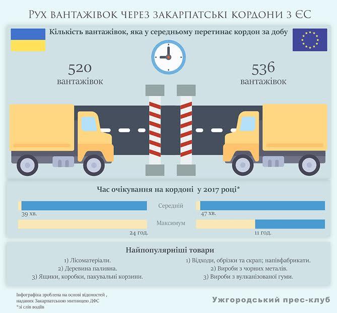 Чим вигідна Угода про асоціацію з ЄС закарпатському виробнику
