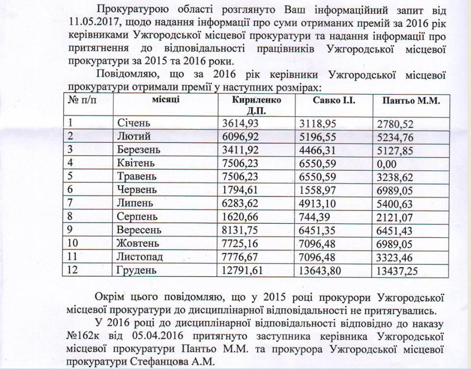 Які премії отримує керівництво  Ужгородської прокуратури (документ)