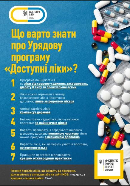 Понад 87, 5 тисяч закарпатців отримали медикаменти за   Урядовою  програмою «Доступні ліки»