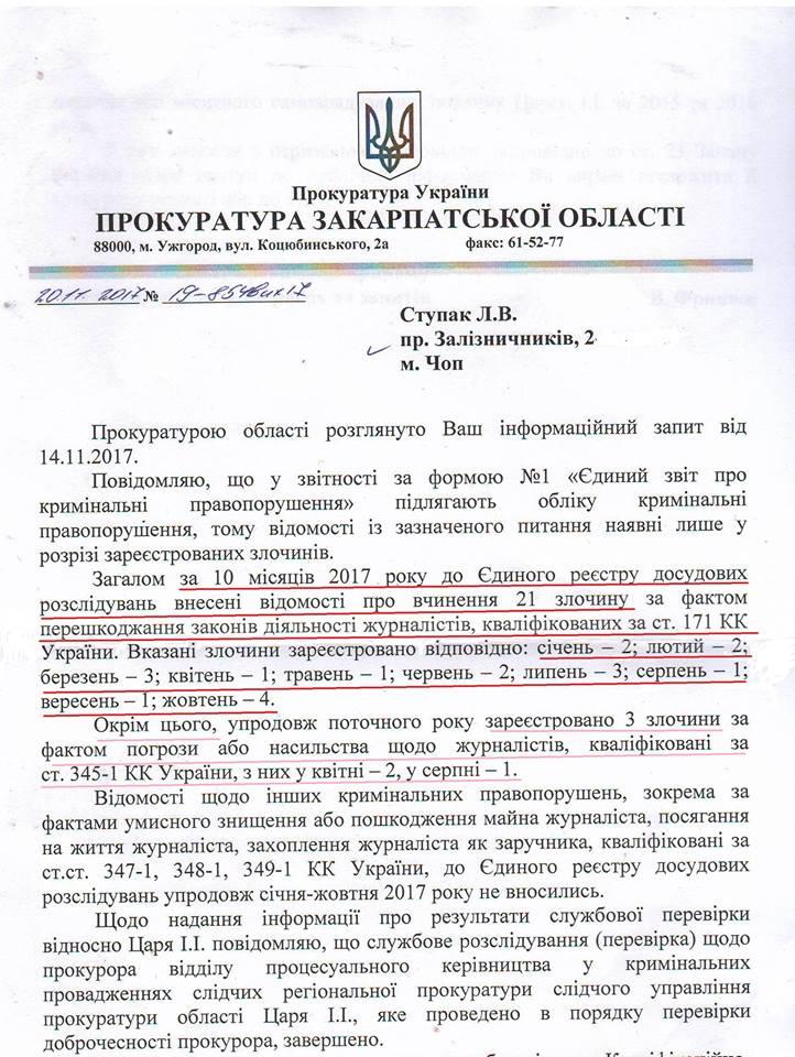 """Закарпатська журналістка заявила про недостовірність даних """"Барометру свободи слова"""" ІМІ"""