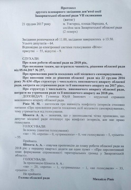 У Закарпатської облради немає голосів для схвалення Перспективного плану формування ОТГ» (ДОКУМЕНТ)