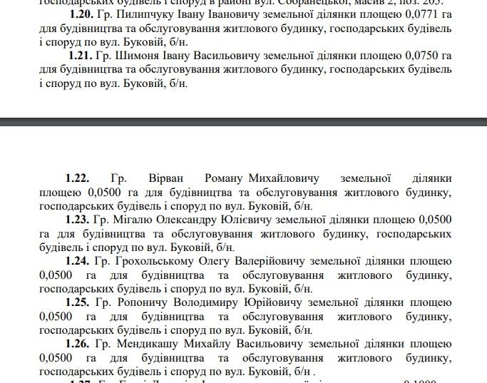 Міський голова Андріїв має намір задобрити правоохоронців земельними наділами в елітному районі Ужгорода (документ)