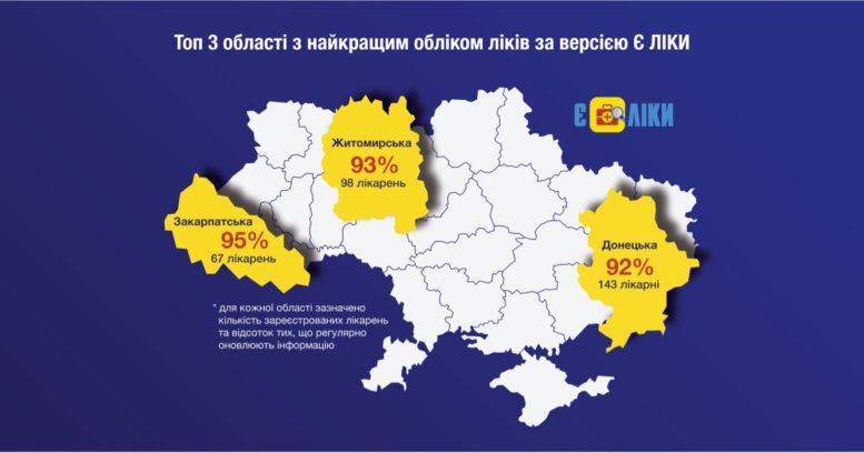 Закарпаття – лідер серед областей України з інформування населення про наявність безоплатних ліків