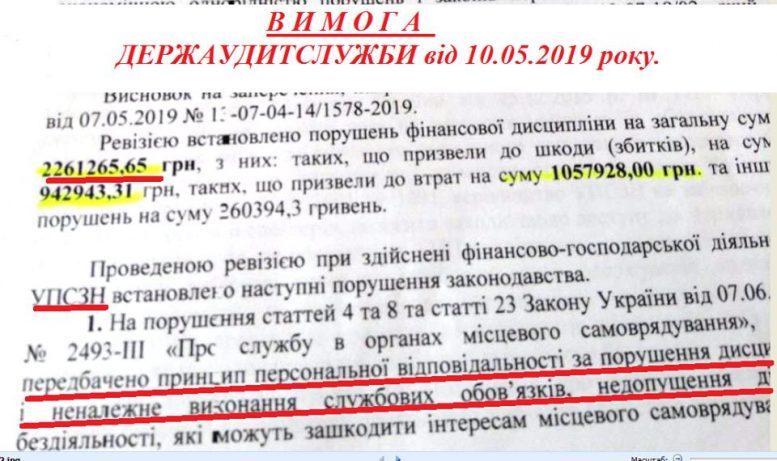 Закарпатська журналістка готова стати Генпрокурором заради розслідування багатомільйонних зловживань у Мукачівській міськраді (документ)
