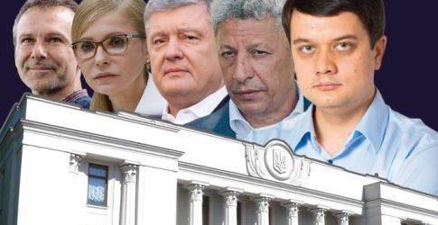 До Верховної Ради проходять 5 партій