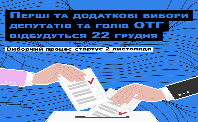 У грудні на Закарпатті відбудуться вибори в дев'ятьох ОТГ