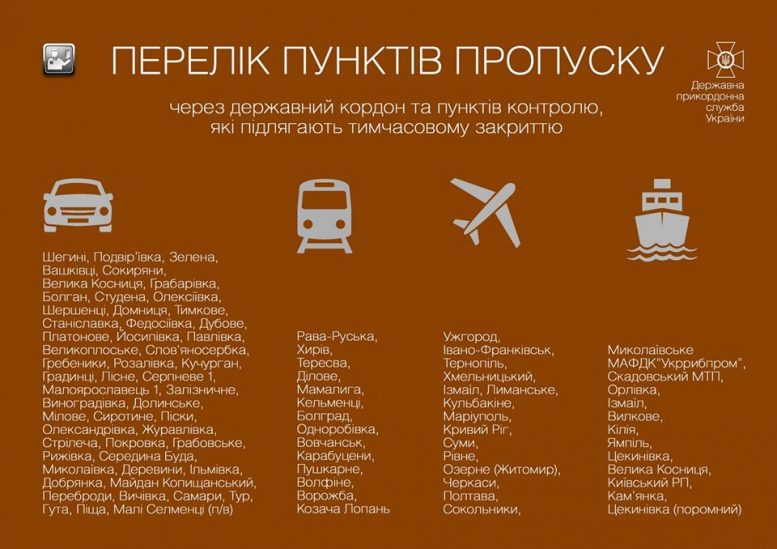 Перелік пунктів пропуску закритих для руху за кордон
