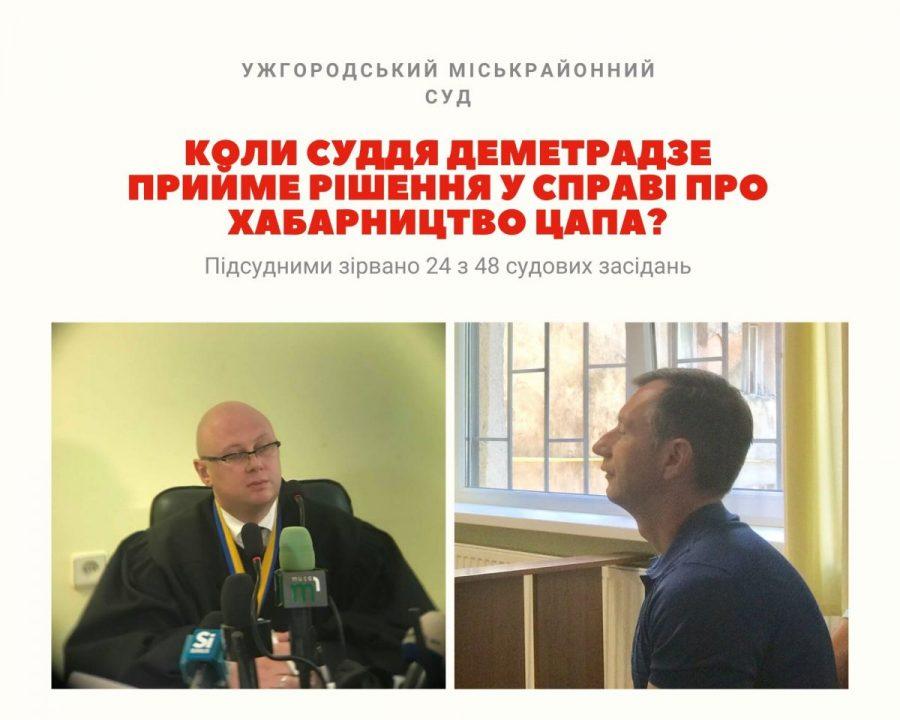 У справі про хабар заступника мера Ужгорода Цапа обвинуваченими зірвано 24 судові засідання з 48