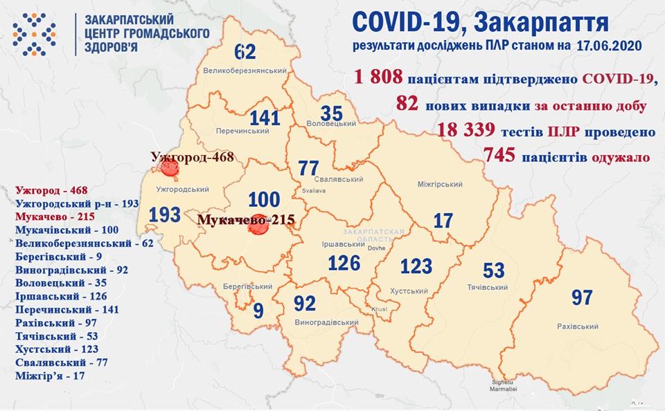 На Закарпатті за минулу добу померли 5 пацієнтів з коронавірусом