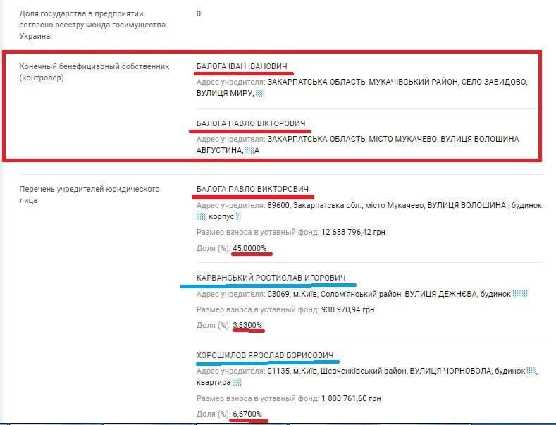 Хто зароблятиме на міському термальному басейні Мукачева (документ)