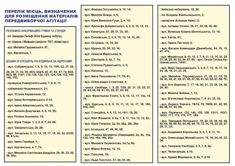 В Ужгороді розміщувати матеріали передвиборчої агітації можна лише у відведених для цього місцях (адреси)