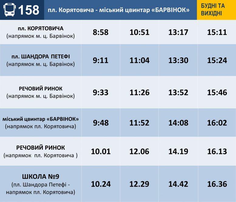 Оновлені графіки руху на ужгородських автобусних маршрутах №20 та №158