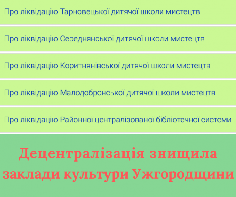 Децентралізація знищила систему закладів культури Ужгородщини (документ)