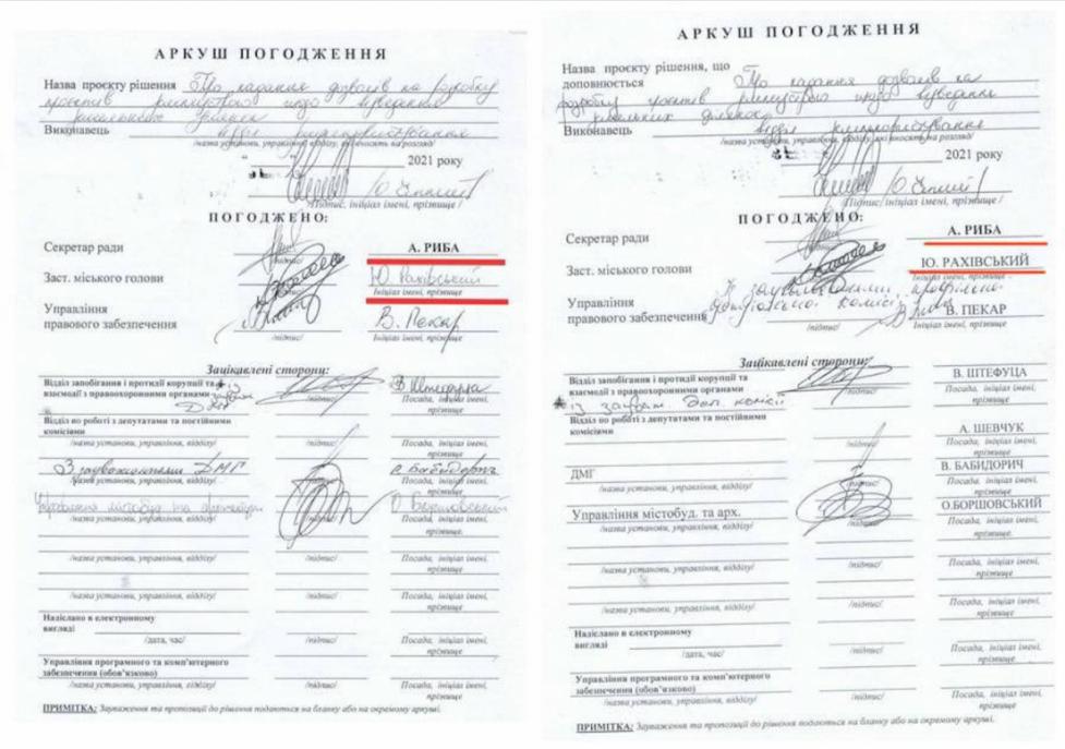 Стали відомі прізвища посадовців, які погодили земельний дерибан в Ужгороді
