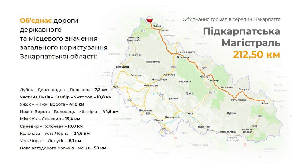 Усі гірськолижні курорти Закарпаття об'єднають автомагістраллю, яка вестиме до держкордонів з ЄС