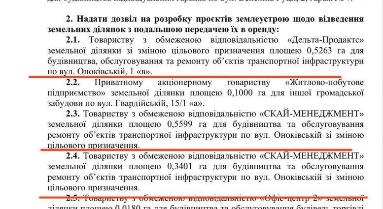 На сесії Ужгородської міськради відбудеться черговий дерибан (документ)