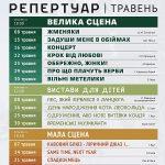У Закарпатському облмуздрамтеатрі в травні покажуть низку вистав
