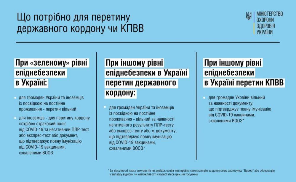 Відсьогодні в Україні встановлено «зелений» рівень епідемічної небезпеки.